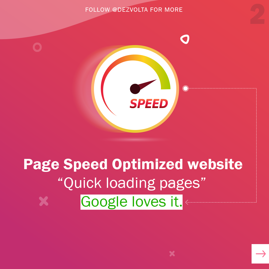 eCommerce PageSpeed Optimisation