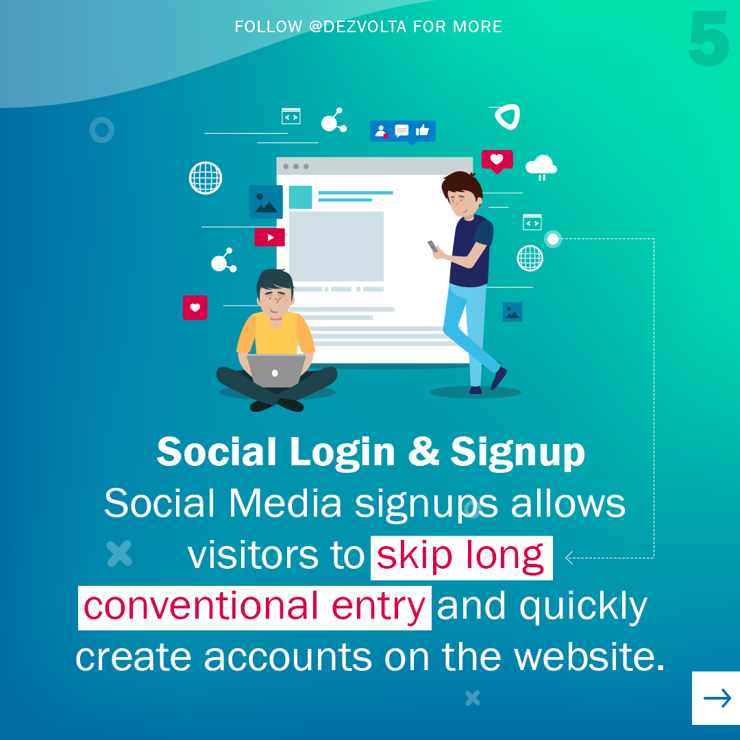 Social login & SignUp makes signups easy in many eCommerce websites